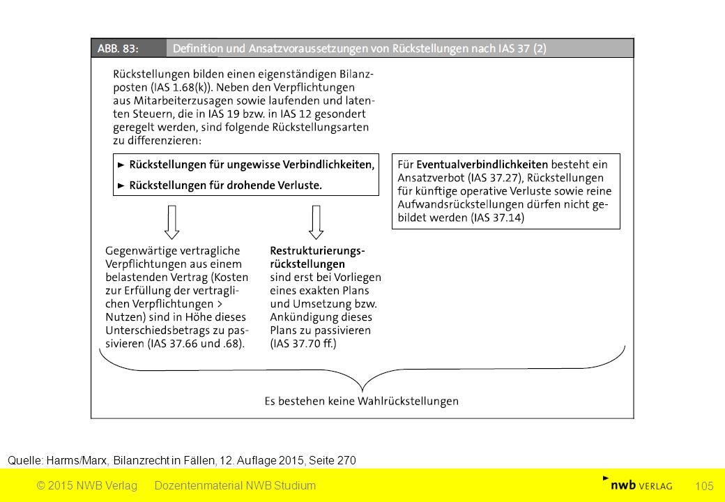 Quelle: Harms/Marx, Bilanzrecht in Fällen, 12. Auflage 2015, Seite 270