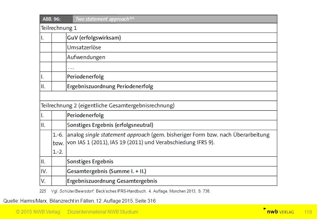 Quelle: Harms/Marx, Bilanzrecht in Fällen, 12. Auflage 2015, Seite 316