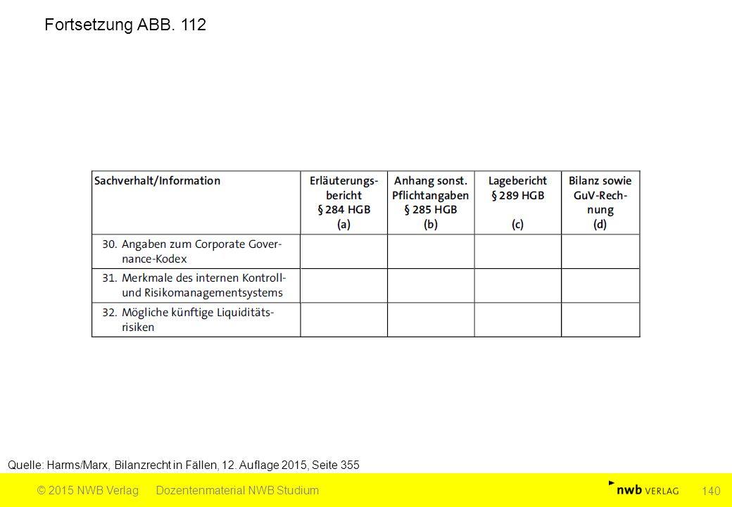 Fortsetzung ABB. 112 Quelle: Harms/Marx, Bilanzrecht in Fällen, 12. Auflage 2015, Seite 355. © 2015 NWB Verlag.