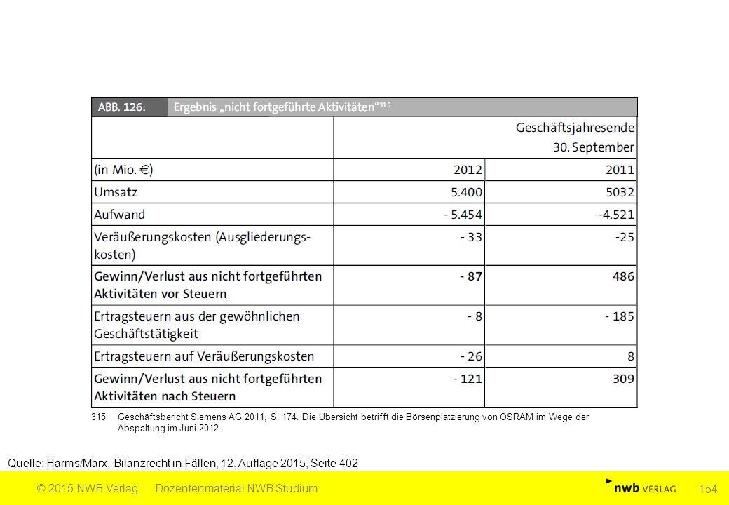 Quelle: Harms/Marx, Bilanzrecht in Fällen, 12. Auflage 2015, Seite 402