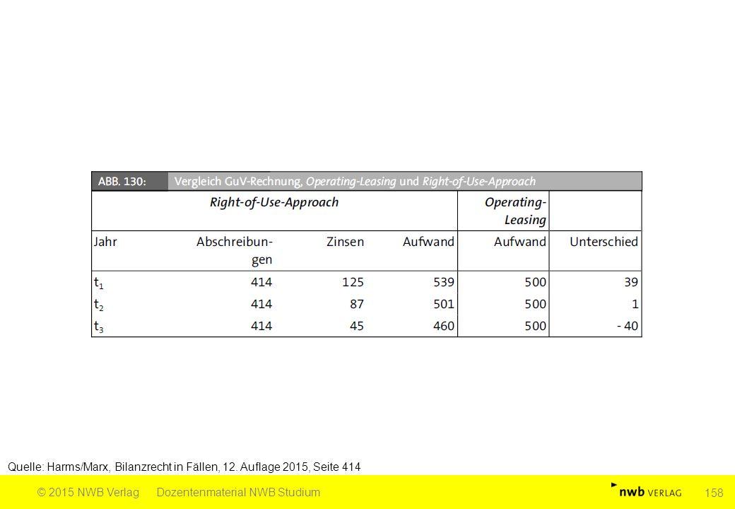 Quelle: Harms/Marx, Bilanzrecht in Fällen, 12. Auflage 2015, Seite 414