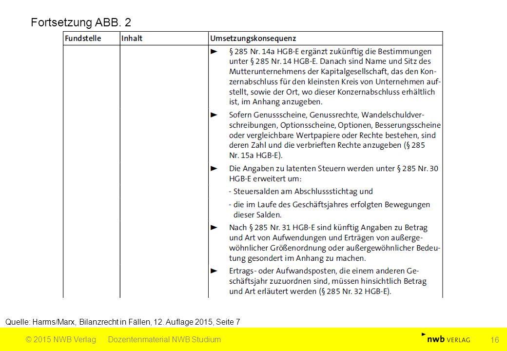 Fortsetzung ABB. 2 Quelle: Harms/Marx, Bilanzrecht in Fällen, 12. Auflage 2015, Seite 7. © 2015 NWB Verlag.