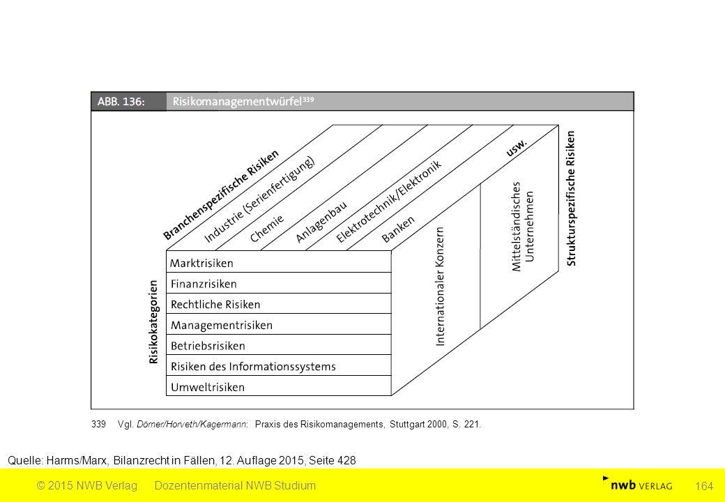 Quelle: Harms/Marx, Bilanzrecht in Fällen, 12. Auflage 2015, Seite 428