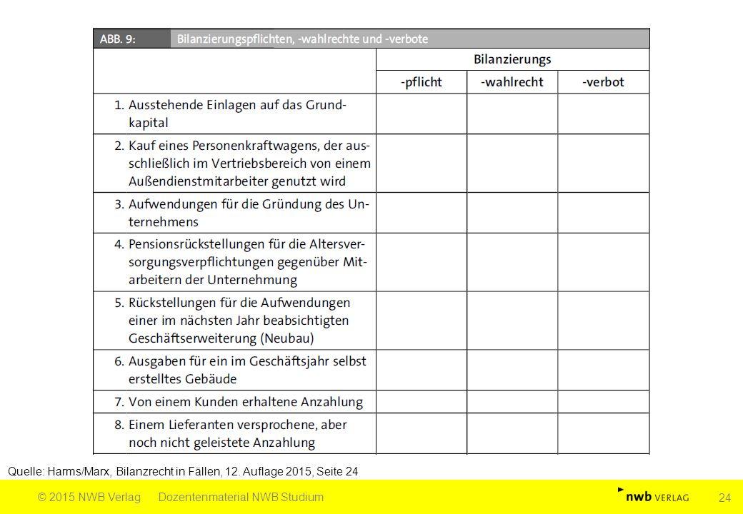 Quelle: Harms/Marx, Bilanzrecht in Fällen, 12. Auflage 2015, Seite 24