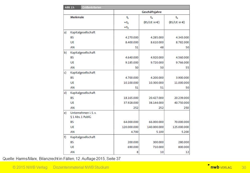 Quelle: Harms/Marx, Bilanzrecht in Fällen, 12. Auflage 2015, Seite 37