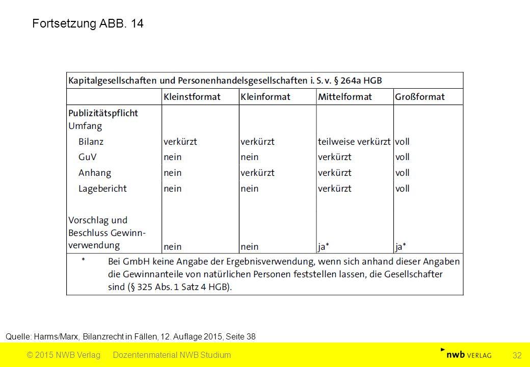 Fortsetzung ABB. 14 Quelle: Harms/Marx, Bilanzrecht in Fällen, 12. Auflage 2015, Seite 38. © 2015 NWB Verlag.