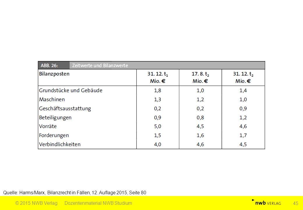 Quelle: Harms/Marx, Bilanzrecht in Fällen, 12. Auflage 2015, Seite 80