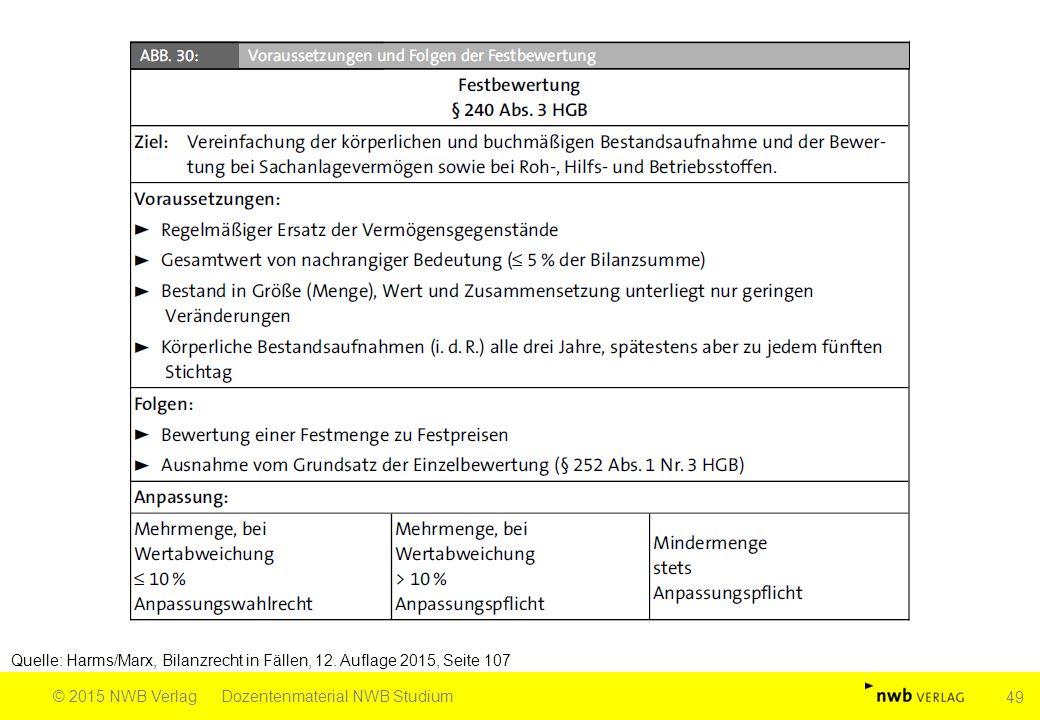 Quelle: Harms/Marx, Bilanzrecht in Fällen, 12. Auflage 2015, Seite 107