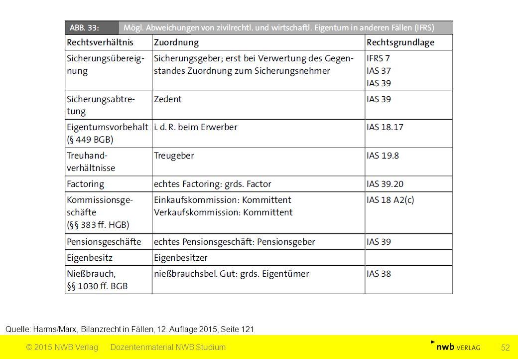 Quelle: Harms/Marx, Bilanzrecht in Fällen, 12. Auflage 2015, Seite 121