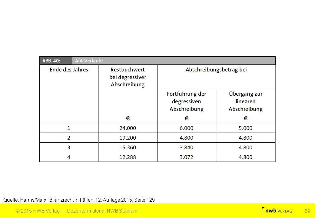 Quelle: Harms/Marx, Bilanzrecht in Fällen, 12. Auflage 2015, Seite 129
