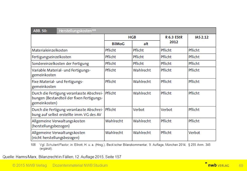 Quelle: Harms/Marx, Bilanzrecht in Fällen, 12. Auflage 2015, Seite 157