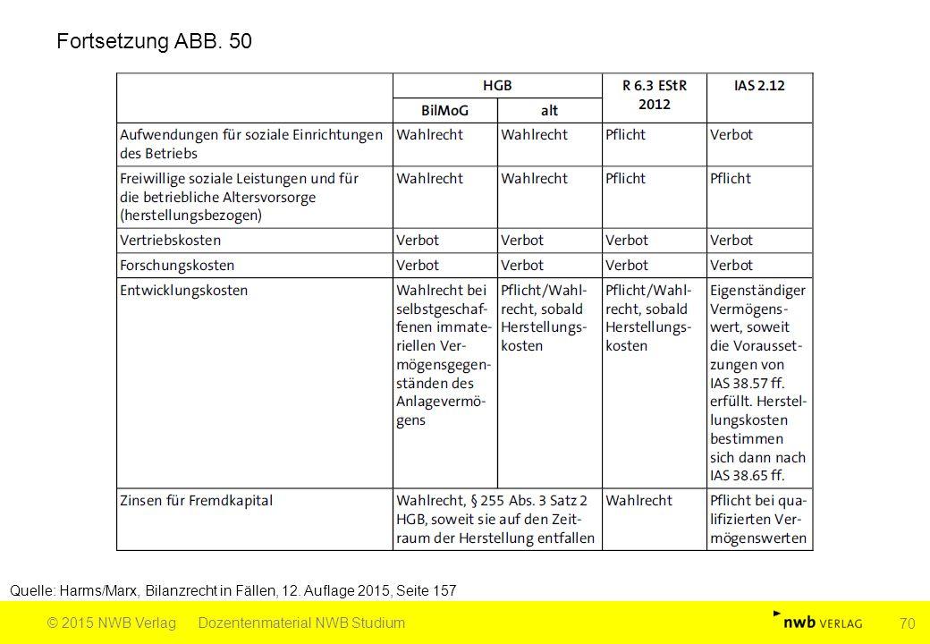 Fortsetzung ABB. 50 Quelle: Harms/Marx, Bilanzrecht in Fällen, 12. Auflage 2015, Seite 157. © 2015 NWB Verlag.