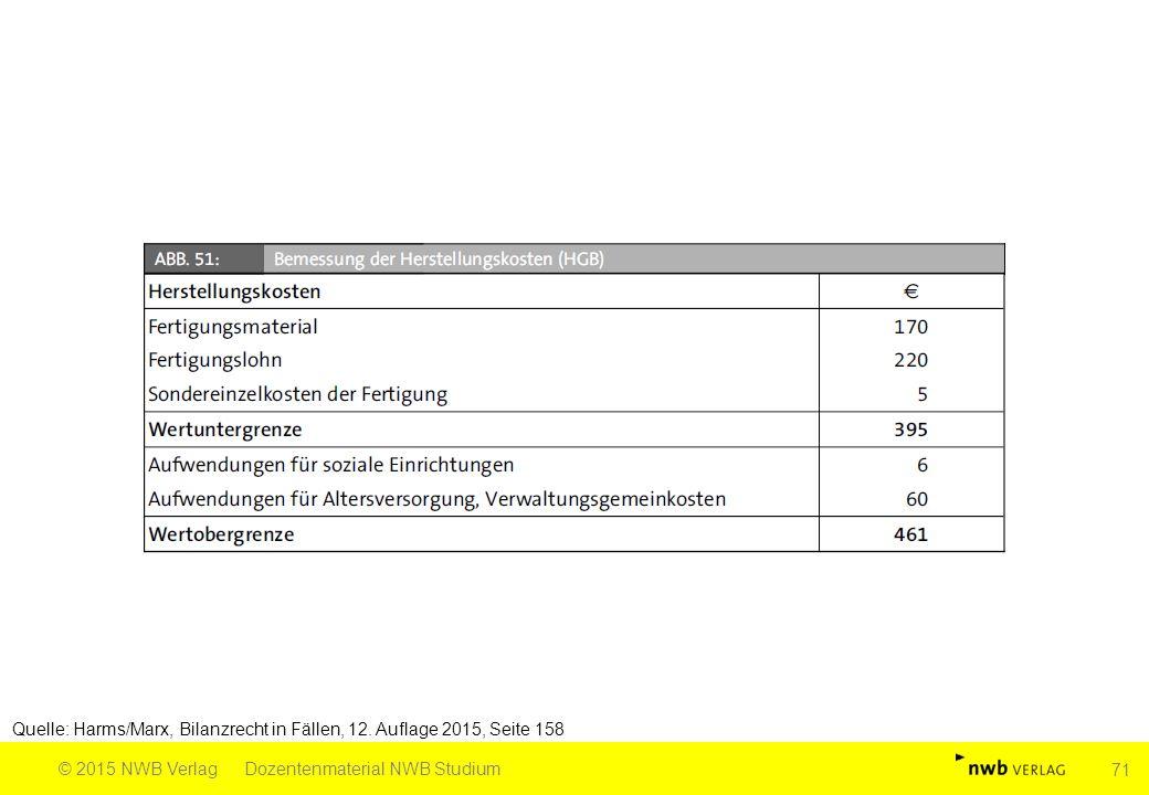 Quelle: Harms/Marx, Bilanzrecht in Fällen, 12. Auflage 2015, Seite 158