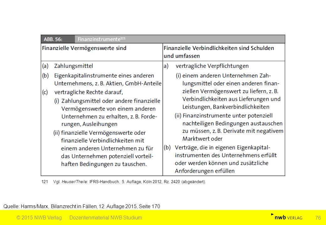 Quelle: Harms/Marx, Bilanzrecht in Fällen, 12. Auflage 2015, Seite 170
