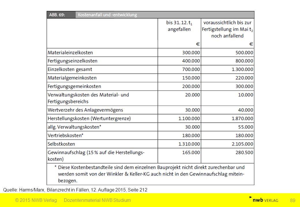 Quelle: Harms/Marx, Bilanzrecht in Fällen, 12. Auflage 2015, Seite 212