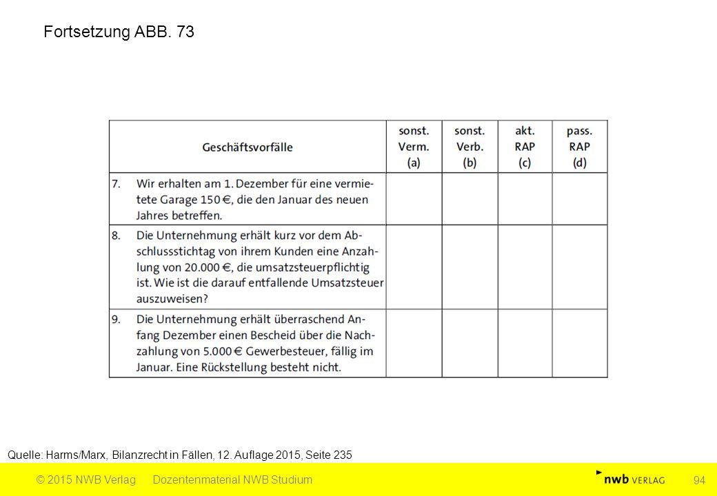 Fortsetzung ABB. 73 Quelle: Harms/Marx, Bilanzrecht in Fällen, 12. Auflage 2015, Seite 235. © 2015 NWB Verlag.