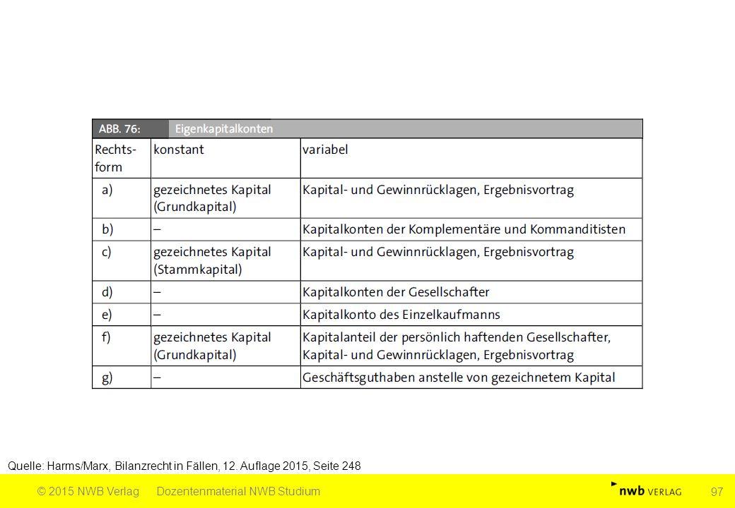 Quelle: Harms/Marx, Bilanzrecht in Fällen, 12. Auflage 2015, Seite 248