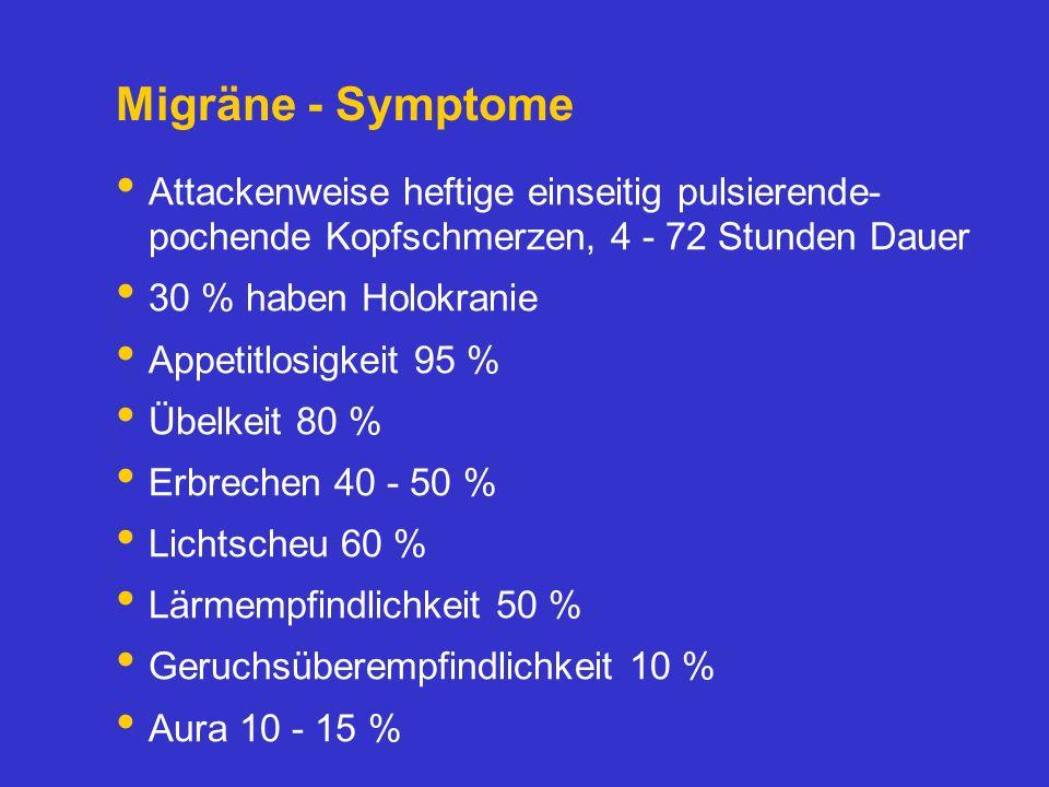 Migräne - Symptome Attackenweise heftige einseitig pulsierende-pochende Kopfschmerzen, 4 - 72 Stunden Dauer.
