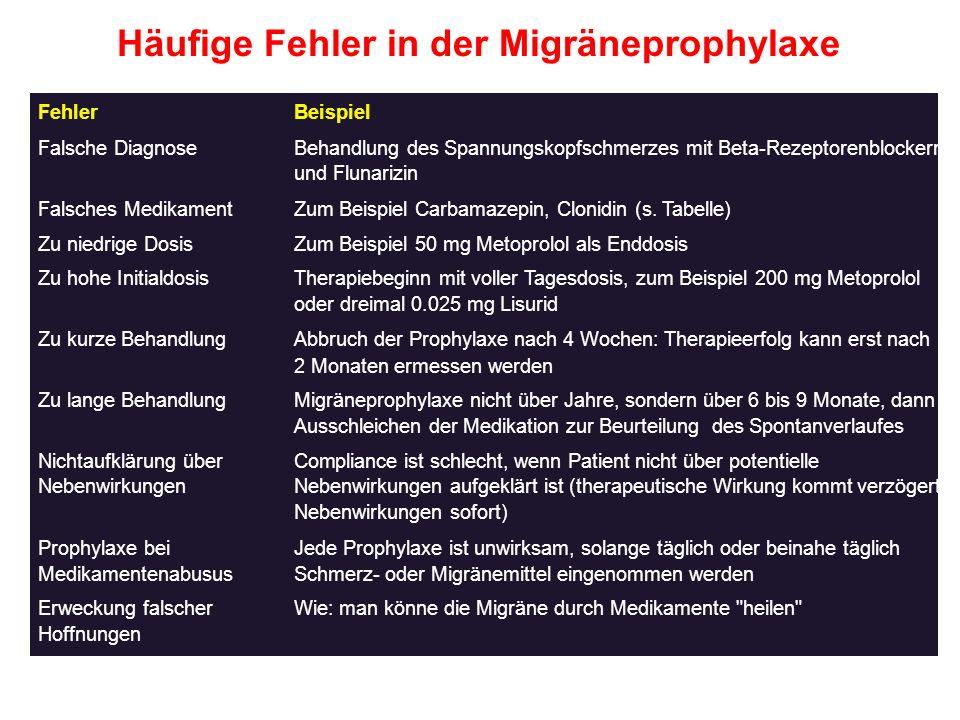 Häufige Fehler in der Migräneprophylaxe
