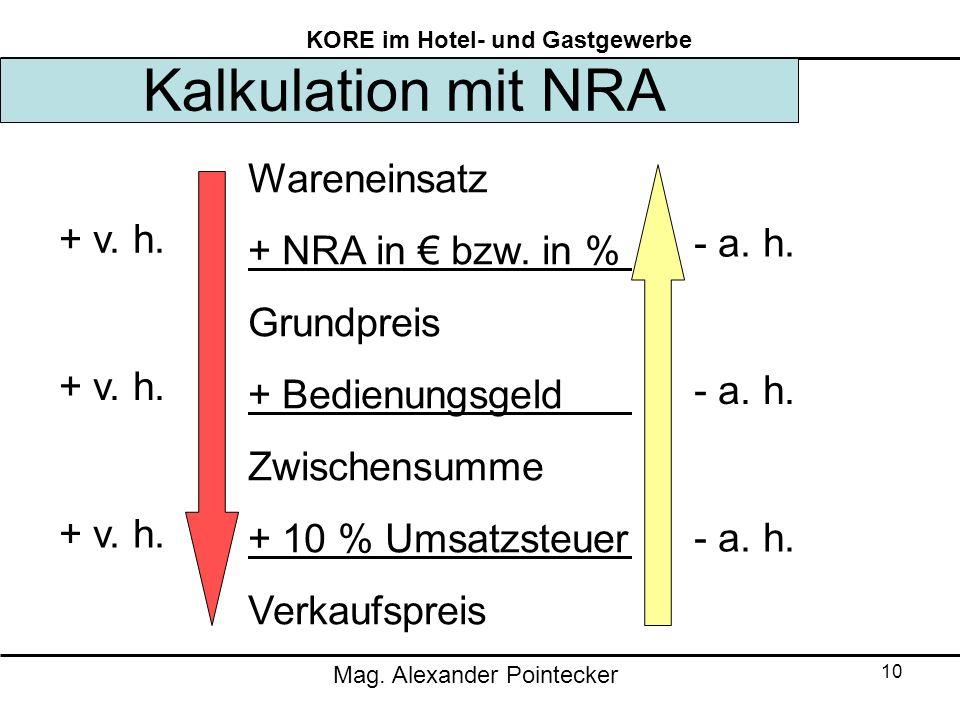 Kalkulation mit NRA Wareneinsatz + NRA in € bzw. in % + v. h.