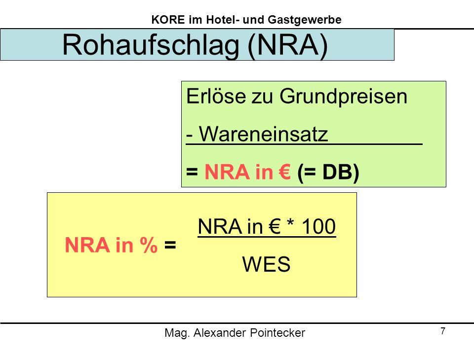 Rohaufschlag (NRA) Erlöse zu Grundpreisen - Wareneinsatz