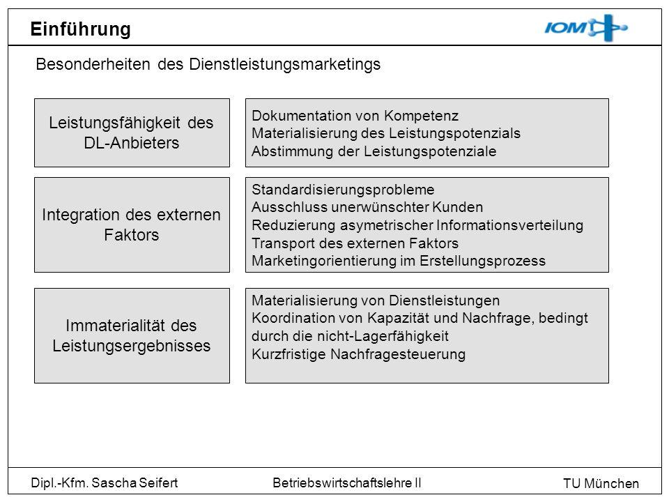 Einführung Besonderheiten des Dienstleistungsmarketings