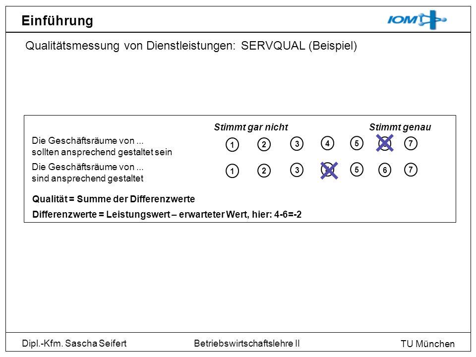 Einführung Qualitätsmessung von Dienstleistungen: SERVQUAL (Beispiel)