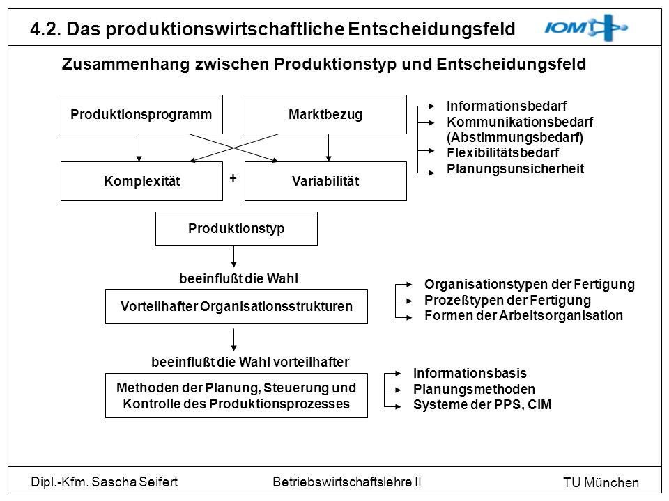 4.2. Das produktionswirtschaftliche Entscheidungsfeld