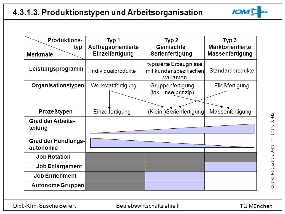 4.3.1.3. Produktionstypen und Arbeitsorganisation