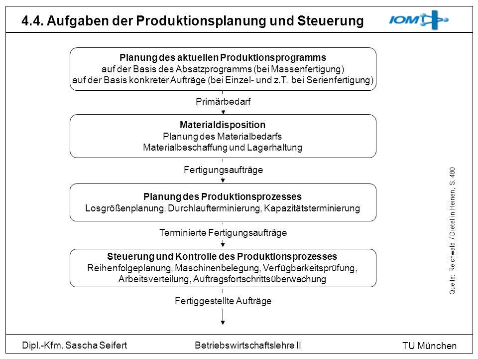 4.4. Aufgaben der Produktionsplanung und Steuerung
