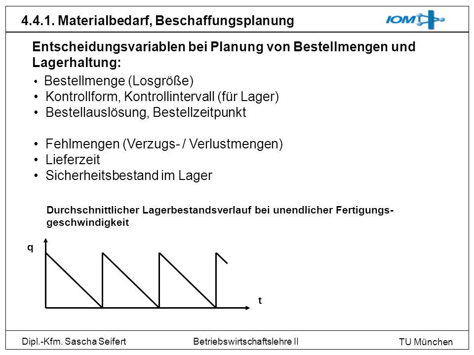 4.4.1. Materialbedarf, Beschaffungsplanung