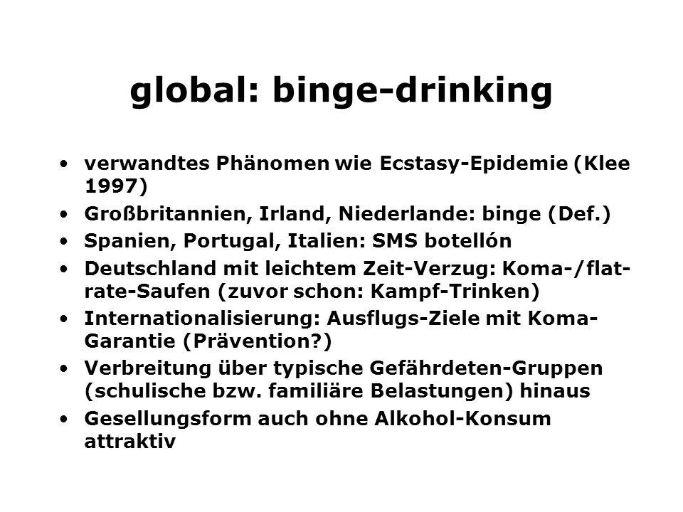 global: binge-drinking