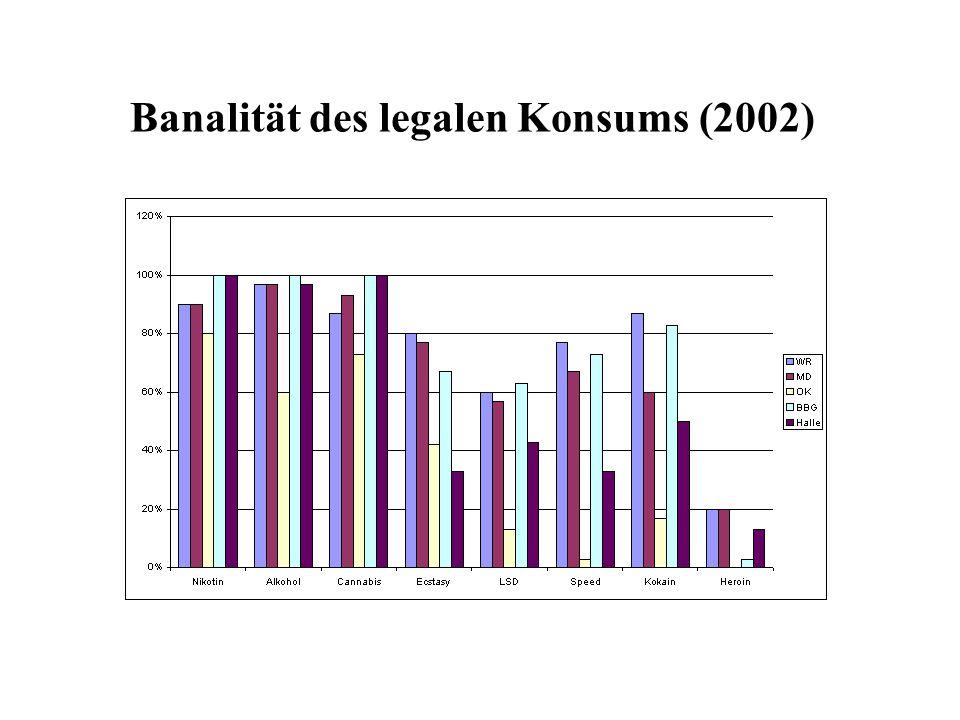 Banalität des legalen Konsums (2002)