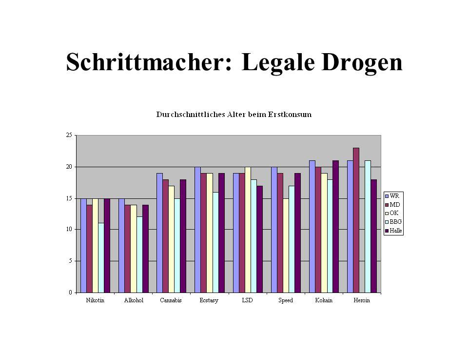 Schrittmacher: Legale Drogen
