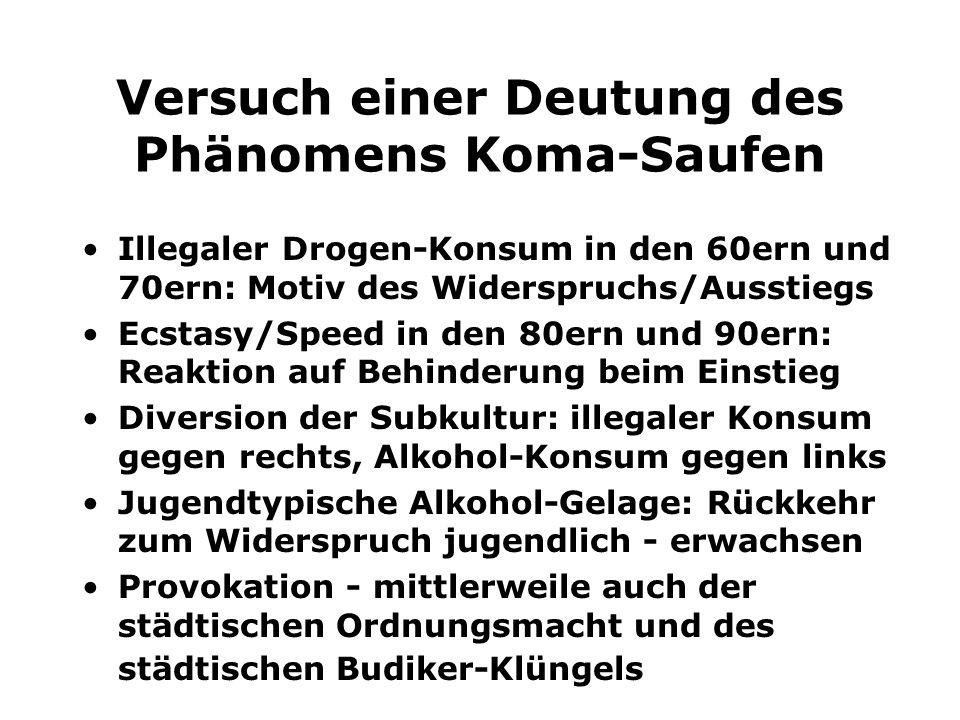 Versuch einer Deutung des Phänomens Koma-Saufen