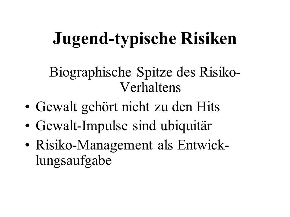 Jugend-typische Risiken