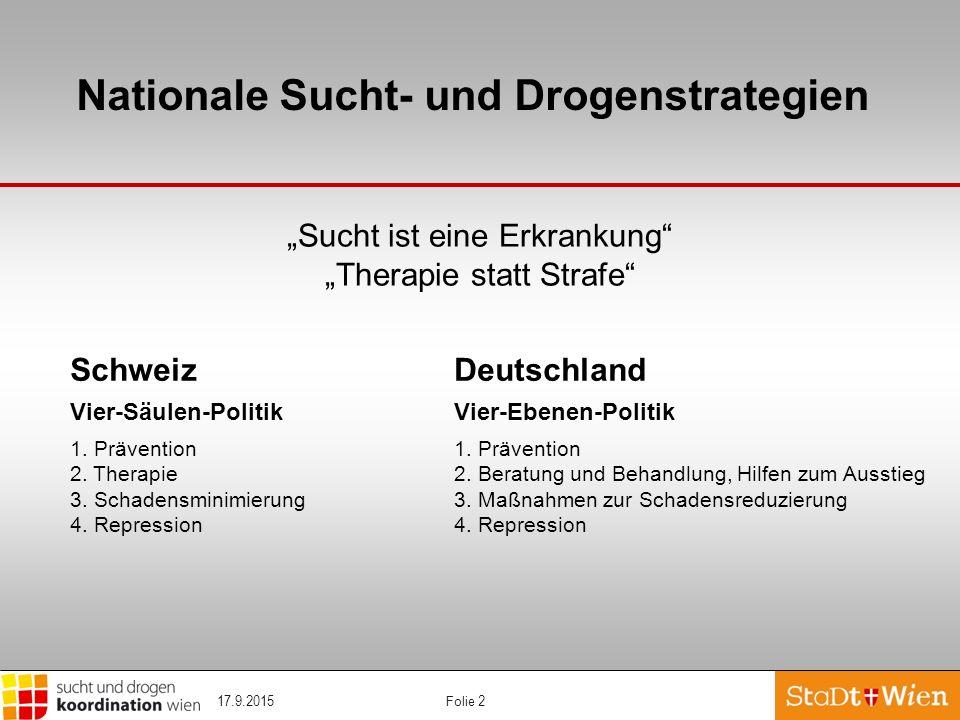Nationale Sucht- und Drogenstrategien