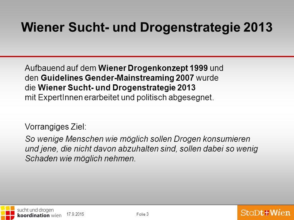 Wiener Sucht- und Drogenstrategie 2013