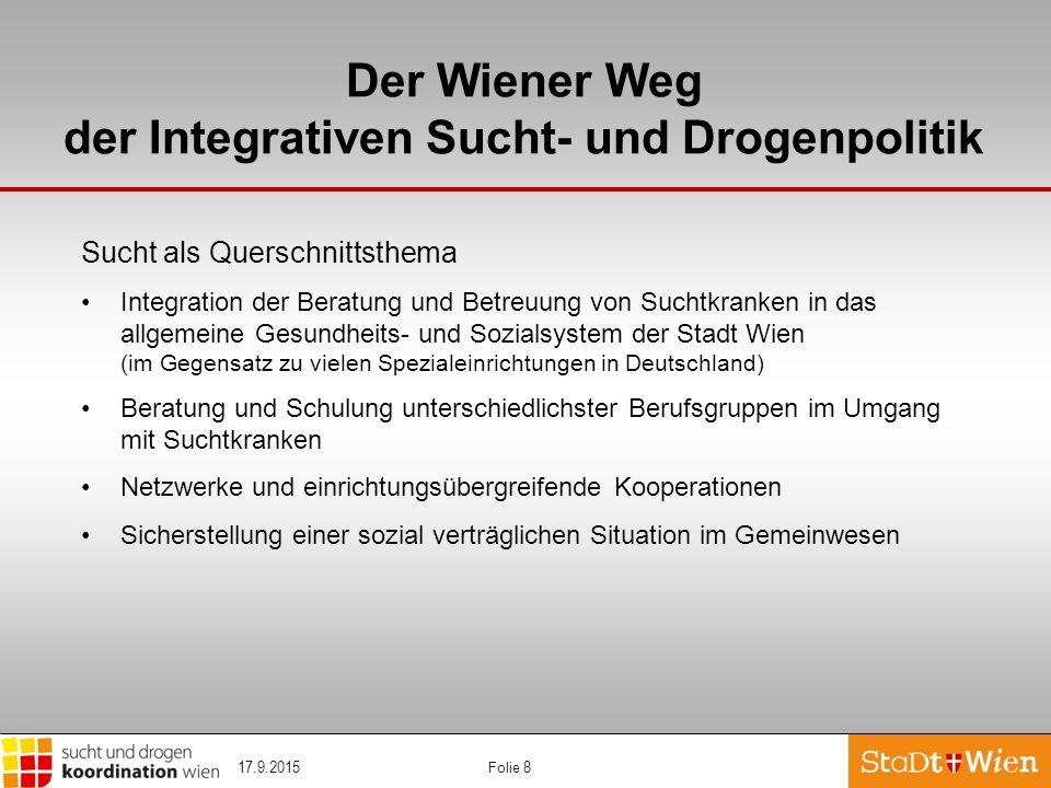 Der Wiener Weg der Integrativen Sucht- und Drogenpolitik