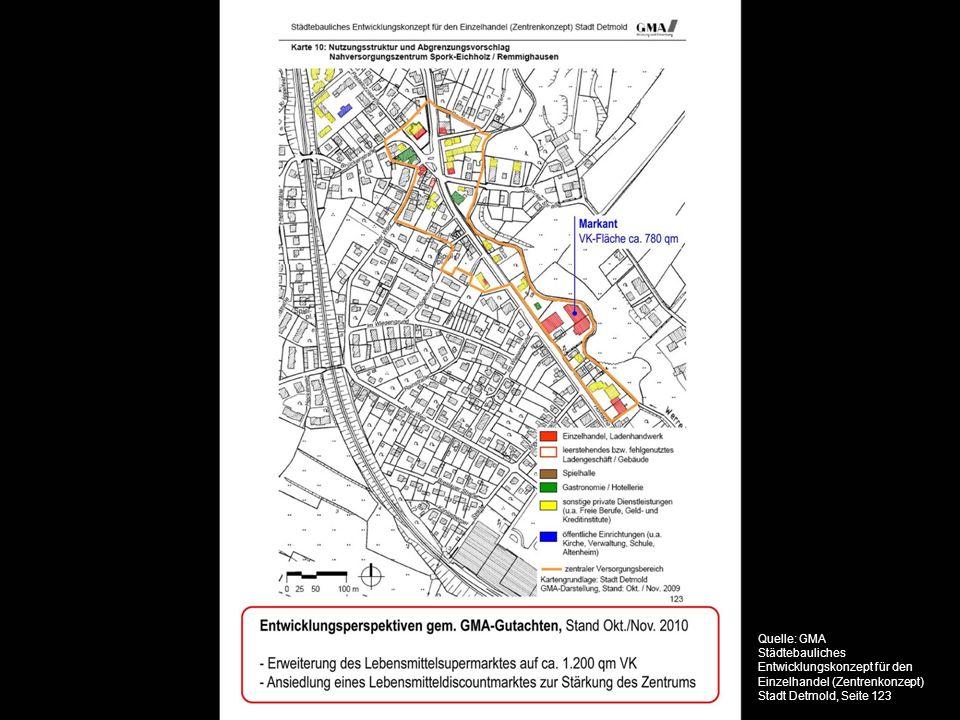 Quelle: GMA Städtebauliches Entwicklungskonzept für den Einzelhandel (Zentrenkonzept) Stadt Detmold, Seite 123.