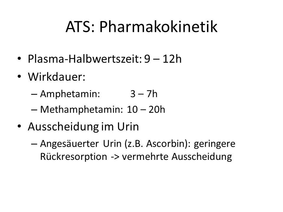 ATS: Pharmakokinetik Plasma-Halbwertszeit: 9 – 12h Wirkdauer: