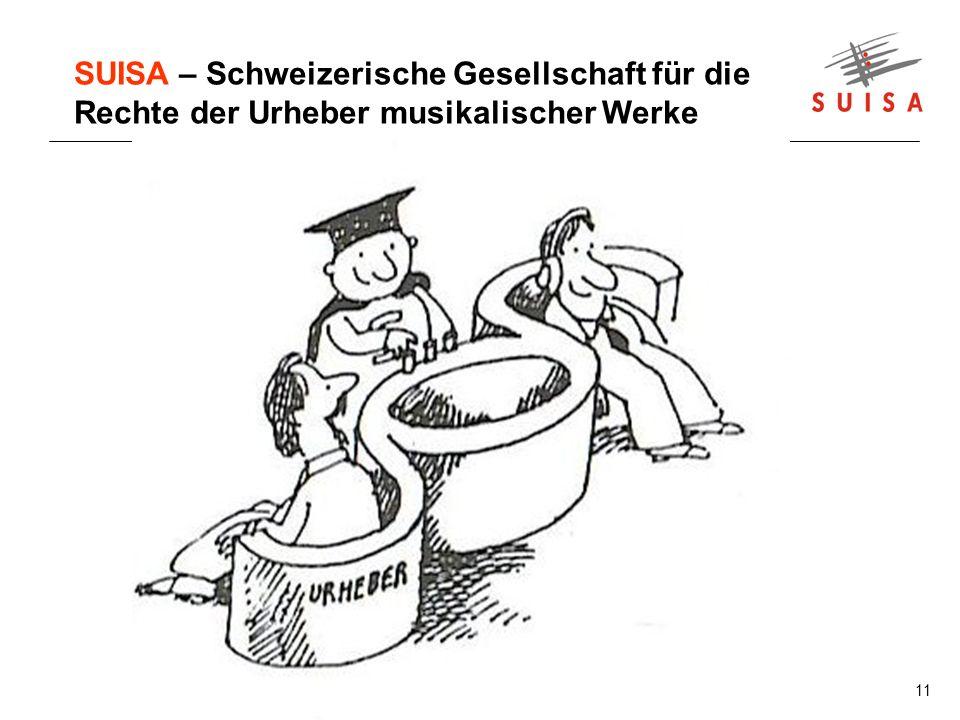 SUISA – Schweizerische Gesellschaft für die Rechte der Urheber musikalischer Werke