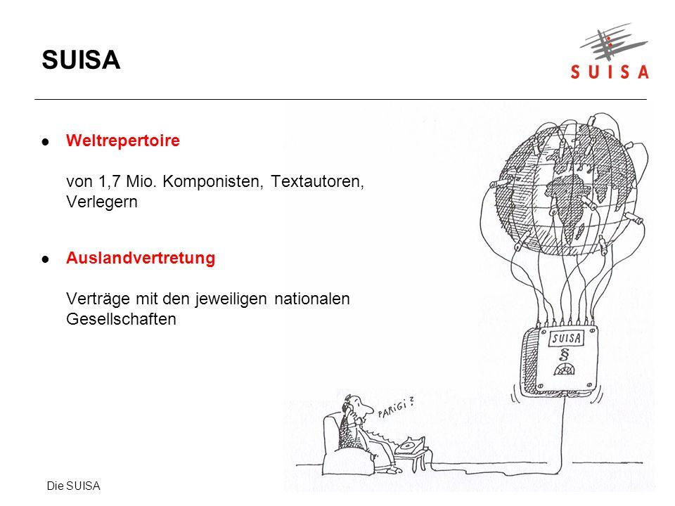 SUISA Weltrepertoire von 1,7 Mio. Komponisten, Textautoren, Verlegern
