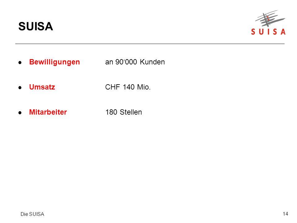 SUISA Bewilligungen an 90'000 Kunden Umsatz CHF 140 Mio.