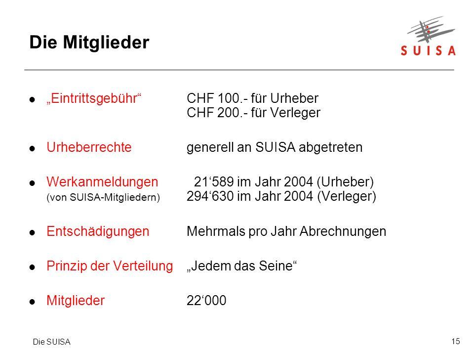 """Die Mitglieder """"Eintrittsgebühr CHF 100.- für Urheber CHF 200.- für Verleger. Urheberrechte generell an SUISA abgetreten."""