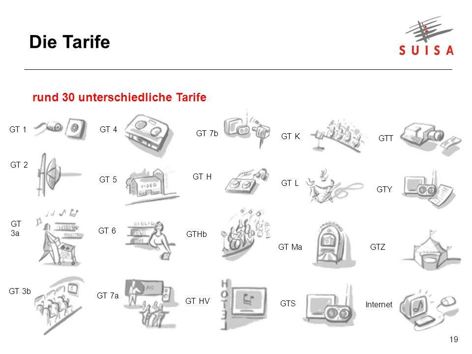 Die Tarife rund 30 unterschiedliche Tarife GT 1 GT 4 GT 7b GT K GTT