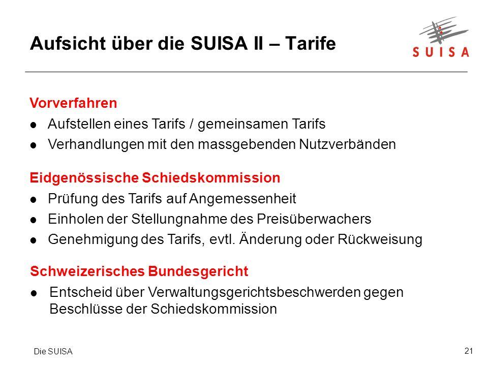 Aufsicht über die SUISA II – Tarife
