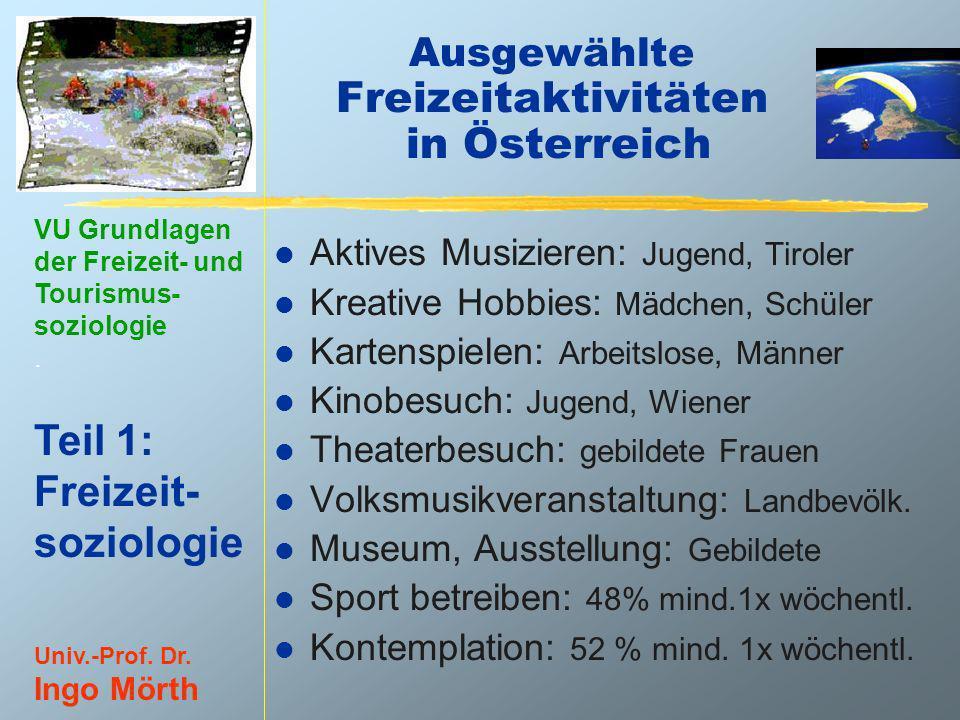 Ausgewählte Freizeitaktivitäten in Österreich