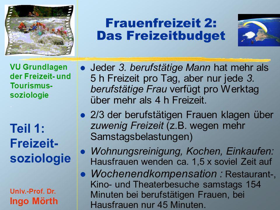 Frauenfreizeit 2: Das Freizeitbudget