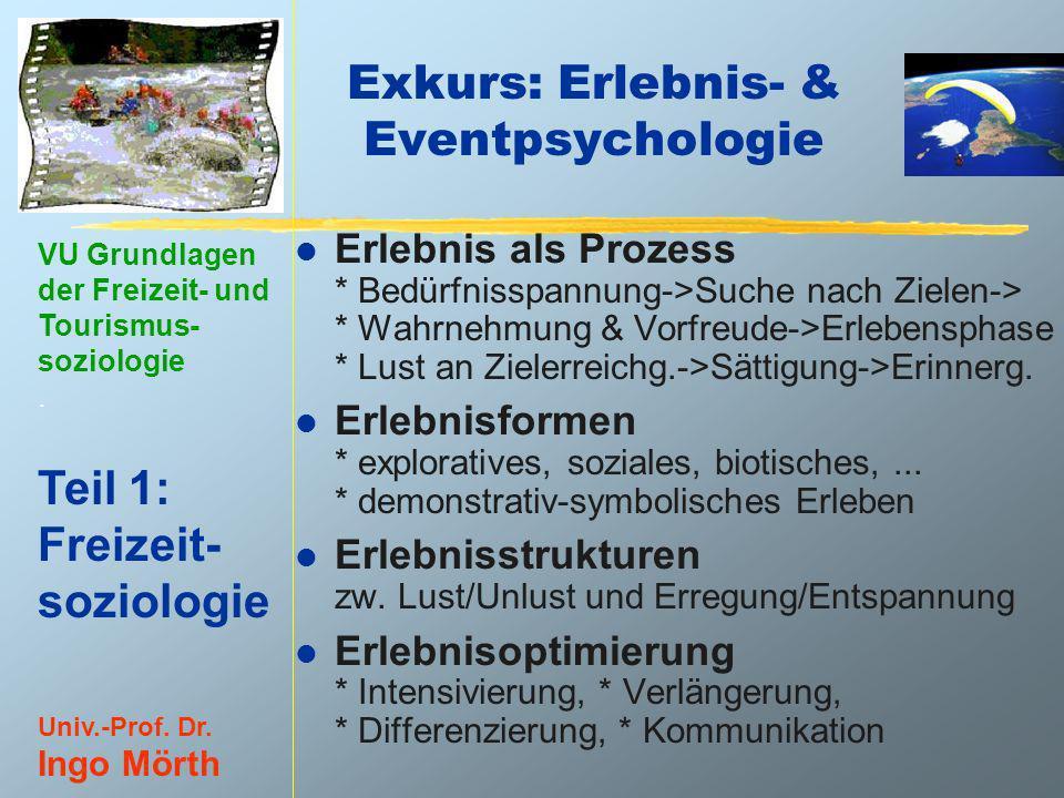 Exkurs: Erlebnis- & Eventpsychologie